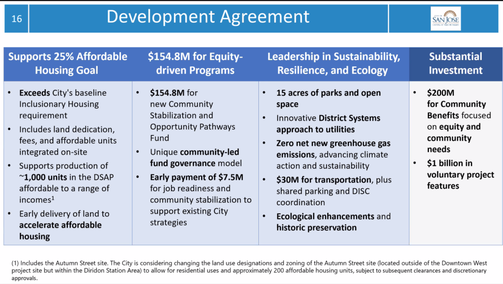 Community benefits presented in a slide at the San Jose Planning Commission meeting.