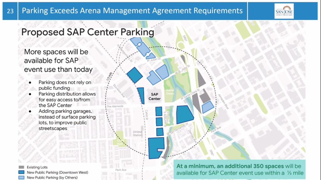 Proposed SAP Center park shown in a presentation at the San Jose Planning Commission meeting.